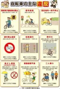 自転車違反